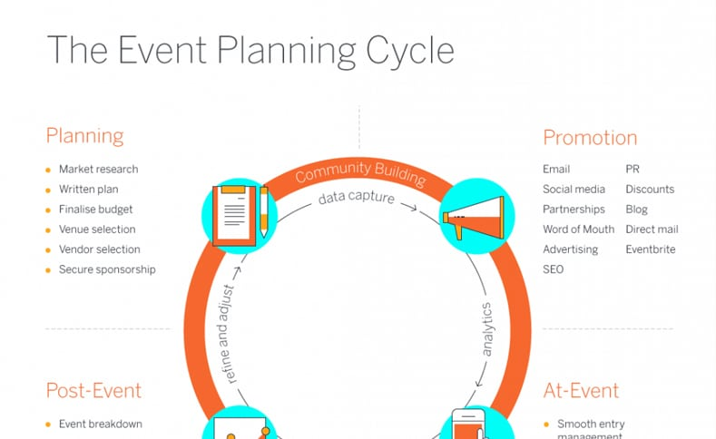 Event Planning Graphic